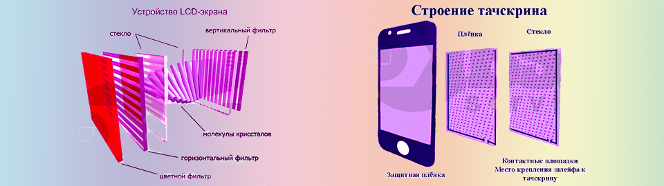 Замена сернсорного экрана телефона в Одессе